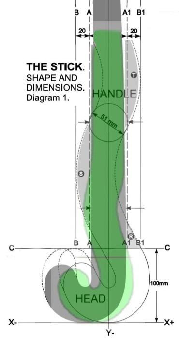 Diagram overlays
